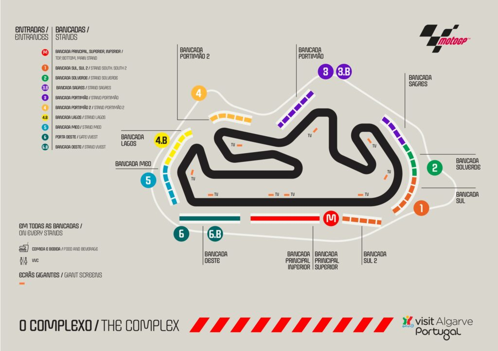 Mapa autódromo
